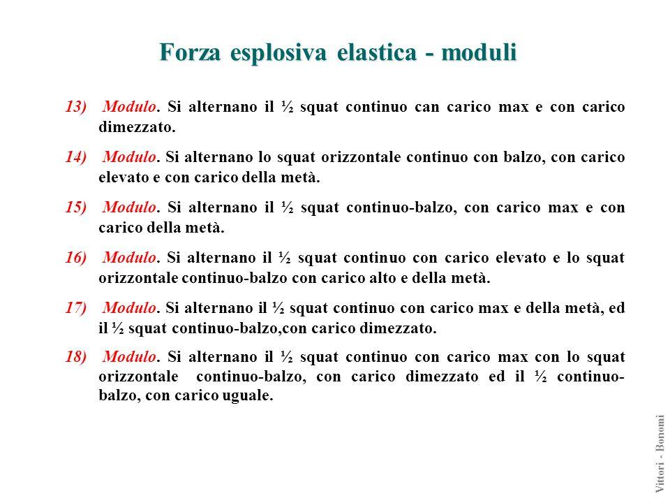 13) Modulo. Si alternano il ½ squat continuo can carico max e con carico dimezzato. 14) Modulo. Si alternano lo squat orizzontale continuo con balzo,