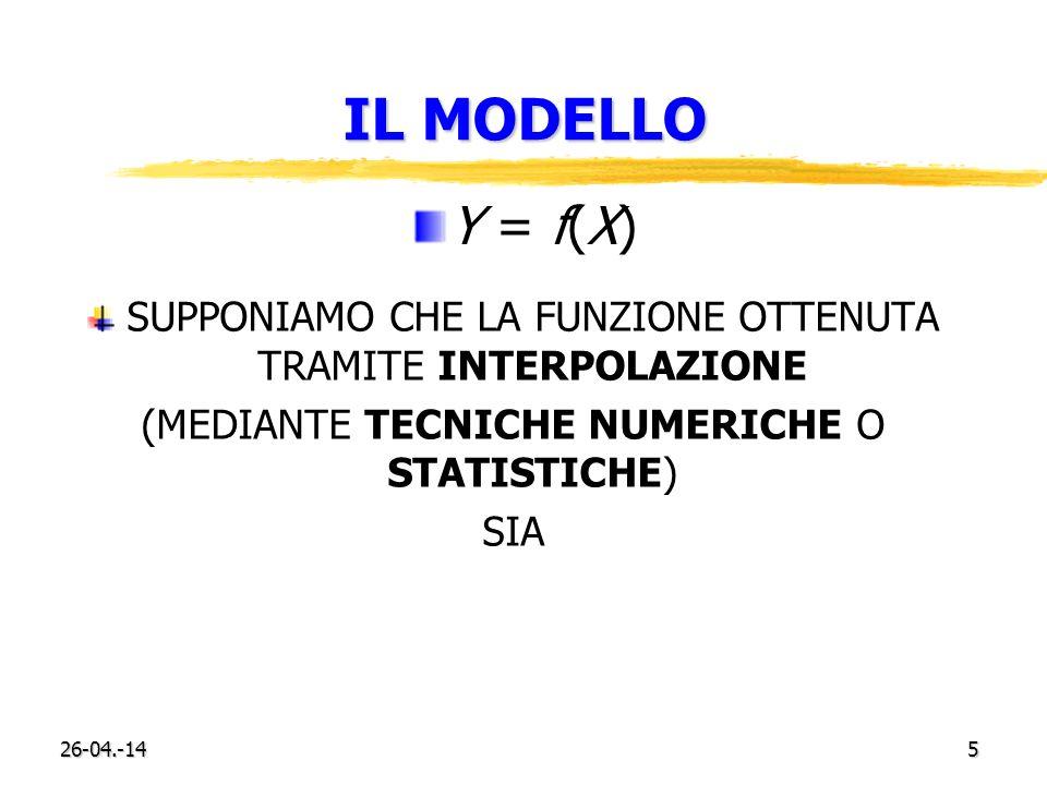 26-04.-145 IL MODELLO SUPPONIAMO CHE LA FUNZIONE OTTENUTA TRAMITE INTERPOLAZIONE (MEDIANTE TECNICHE NUMERICHE O STATISTICHE) SIA Y = f(X)