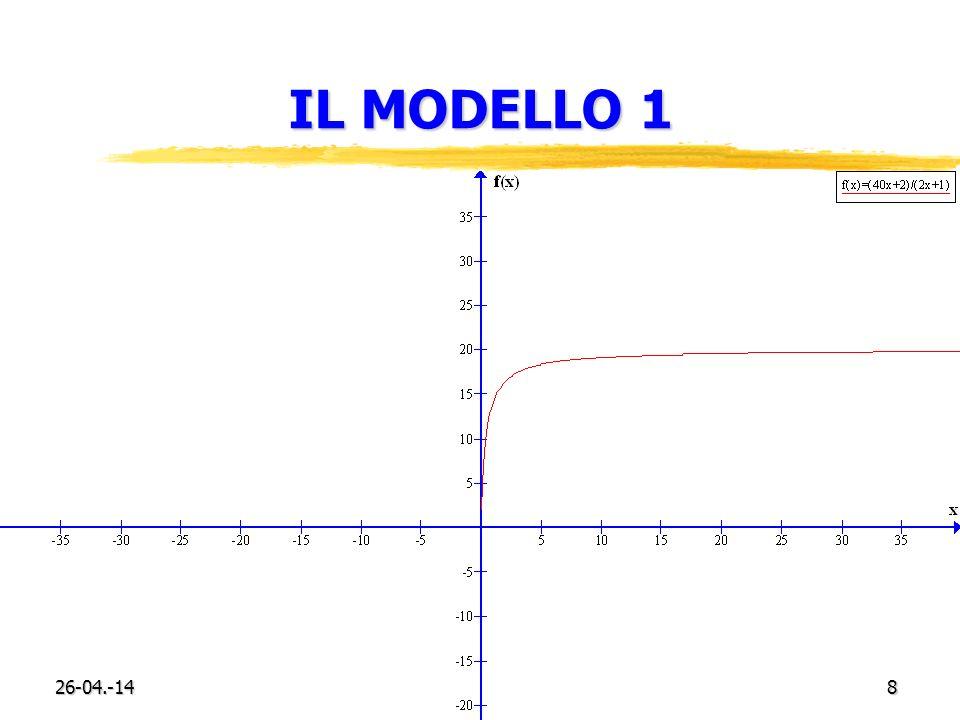 26-04.-148 IL MODELLO 1