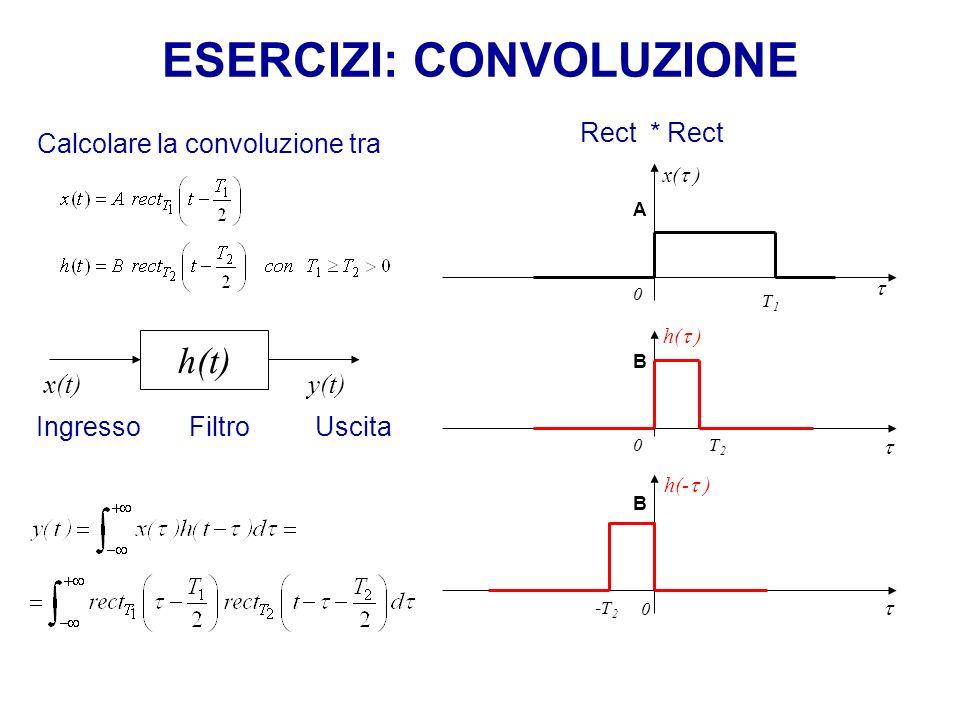 ESERCIZI: CONVOLUZIONE x( ) Primo caso: t 0 e Quinto caso: t>T 1 +T 2 t x( ) Secondo caso: 0 t T 2 Terzo caso: T 2 t T 1 h(t- ) x( ) t t-T 2 h(t- ) T1T1 y(t) =0 perché il prodotto x per h è sempre zero Quarto caso: T 1 T 1 +T 2 t-T 2 A x( ) t t-T 2 T1T1 h(t- ) B 0 T1T1 t t-T 2 T1T1 h(t- )