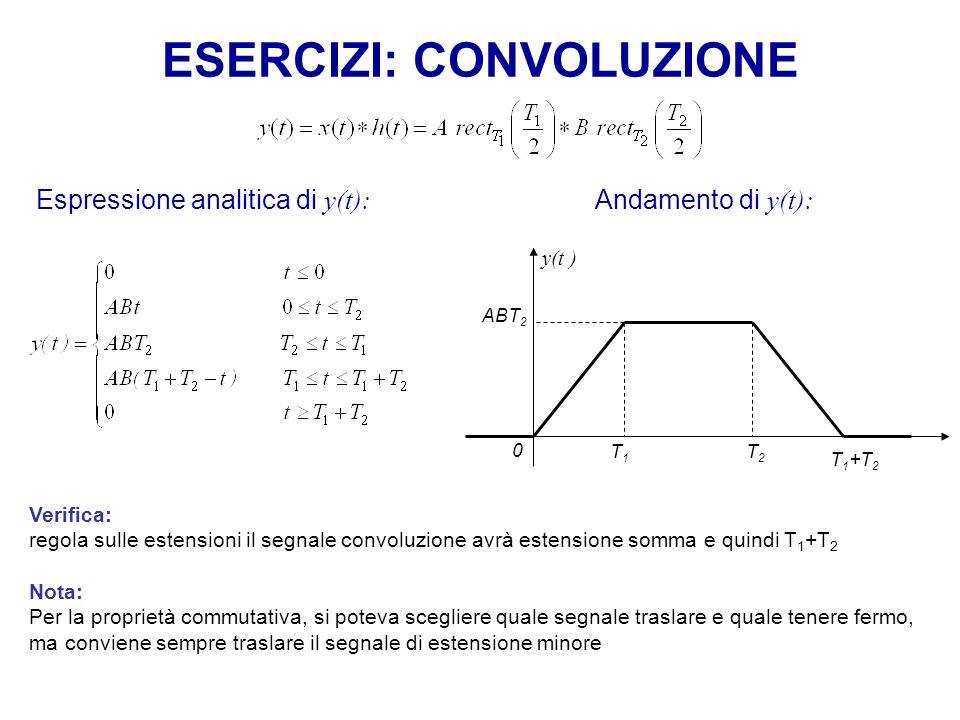 ESERCIZI: CONVOLUZIONE Espressione analitica di y(t): y(t ) T2T2 0 ABT 2 Andamento di y(t): T1T1 T 1 +T 2 Verifica: regola sulle estensioni il segnale