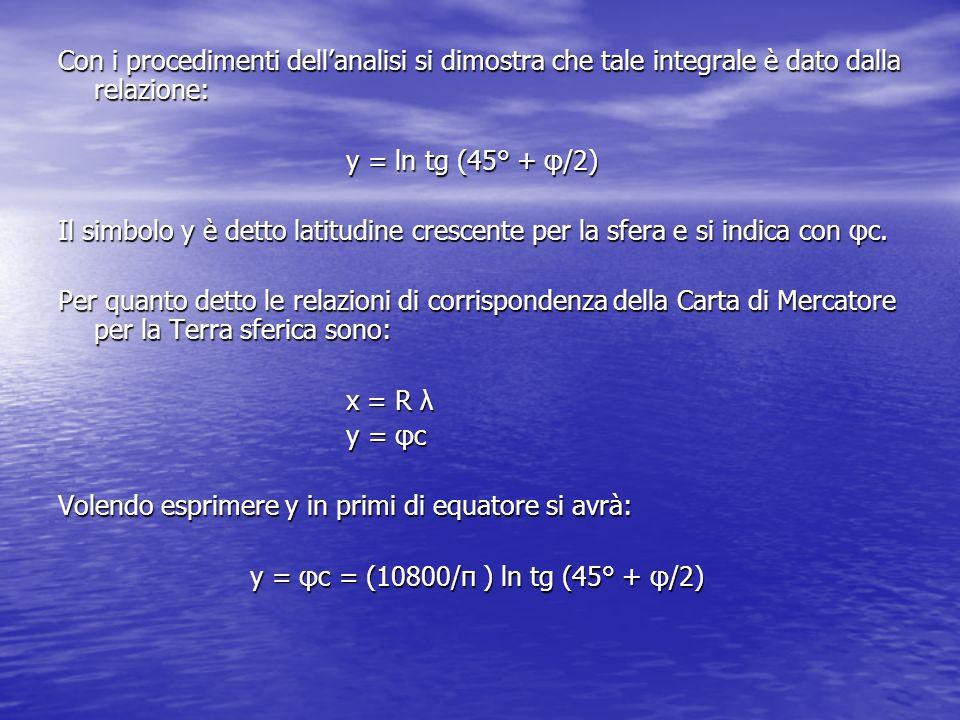 Imponendo la proporzionalità fra i lati dei due triangoli si ha: dx =dyda cui si ricava dy = dx dφ dx =dyda cui si ricava dy = dx dφ dpdφ dp dpdφ dp Ricordando che dx = dλ per costruzione, in quanto si vuole conservare la legge di distribuzione dei meridiani, e dp = d λ cos φ, in quanto un elemento di parallelo è uguale al simile elemento di equatore per il coseno della latitudine, si ha con la sostituzione: dy = dλ dφ = dφ sec φ d λ cos φ d λ cos φ Volendo ottenere la lunghezza dellarco di meridiano che va dallequatore al parallelo di latitudine φ che si vuole rappresentare si dovrà integrare (sommare) la precedente formula fra i valori di 0° e φ°, cioè: φ y = d φ sec φ 0
