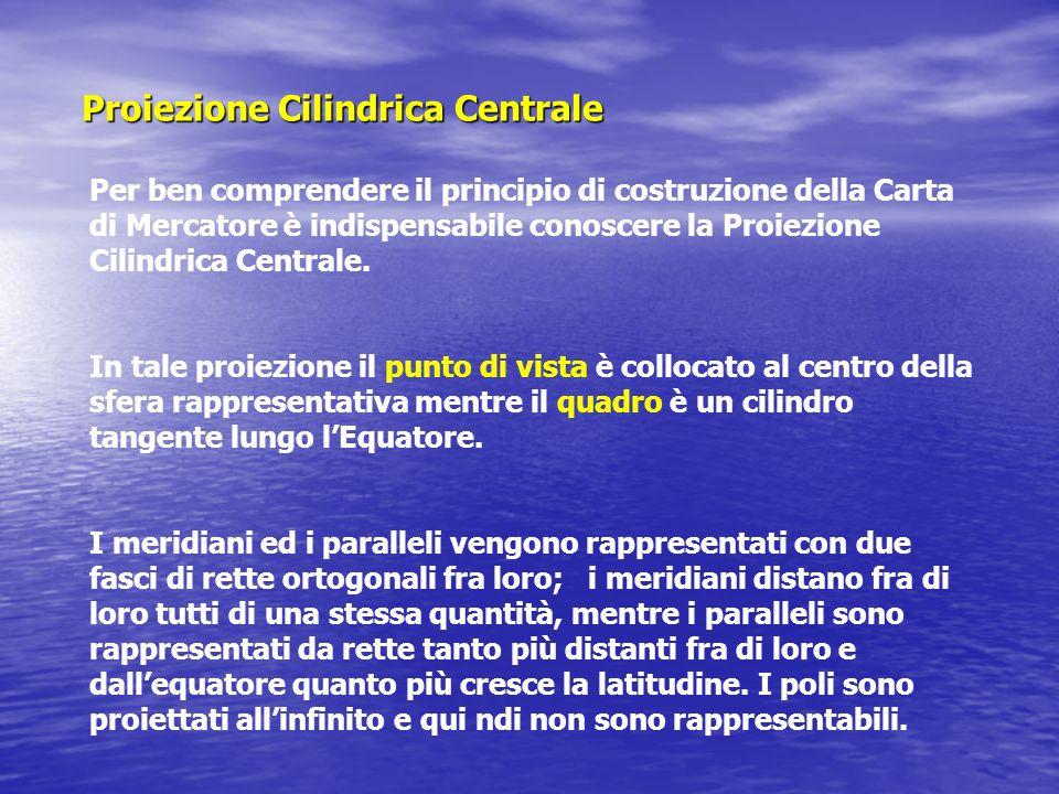 Proiezioni per sviluppo modificate matematicamente Carta di Mercatore A cura: S.T.V. Giuseppe FIORINI