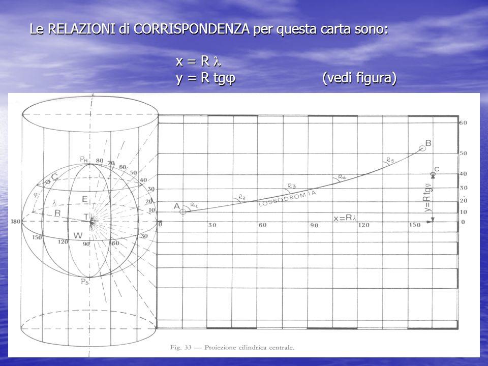 Un carattere generale delle carte è il seguente: ad un punto della sfera (φ,λ) corrisponde un unico punto della carta, e viceversa Il punto della carta è dato dai valori cartesiani (x,y) In termini più tecnici si può dire che tra i punti obbiettivi della sfera ed i punti immagini della carta cè corrispondenza biunivoca.