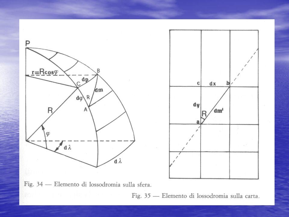 Carta di Mercatore La Carta di Mercatore (nautica o marina) non è altro che una Proiezione cilindrica centrale modificata matematicamente Vediamo come si arriva alla formulazione matematica della carta di mercatore.