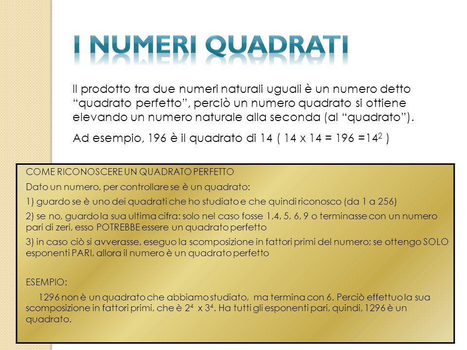 Il prodotto tra due numeri naturali uguali è un numero detto quadrato perfetto, perciò un numero quadrato si ottiene elevando un numero naturale alla
