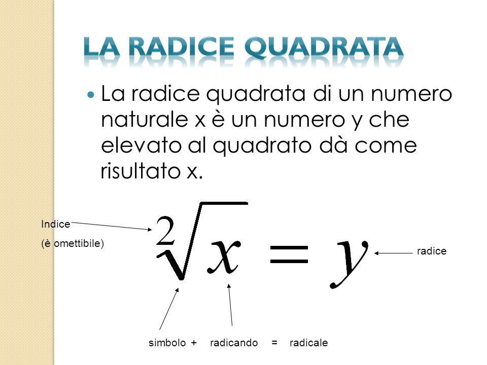 La radice quadrata di un numero naturale x è un numero y che elevato al quadrato dà come risultato x. +simbolo Indice (è omettibile) radicando= radica