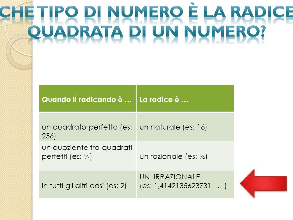Quando il radicando è …La radice è … un quadrato perfetto (es: 256) un naturale (es: 16) un quoziente tra quadrati perfetti (es: ¼)un razionale (es: ½