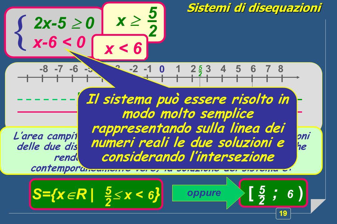 19 Sistemi di disequazioni 2x-5 0 x-6 < 0 5 2 x x < 6 S={x R | x < 6 } 5 2 [ ; 6 ) 5 2 0 12345678-2-3 -4 -5-6-7-8 x < 6 x>5/2 oppure Larea campita in giallo indica la parte comune delle soluzioni delle due disequazioni ovvero linsieme dei valori della x che rende le due disequazioni due disuguaglianze contemporaneamente vere; la soluzione del sistema è: 5 2 V V F V V F Il sistema può essere risolto in modo molto semplice rappresentando sulla linea dei numeri reali le due soluzioni e considerando lintersezione
