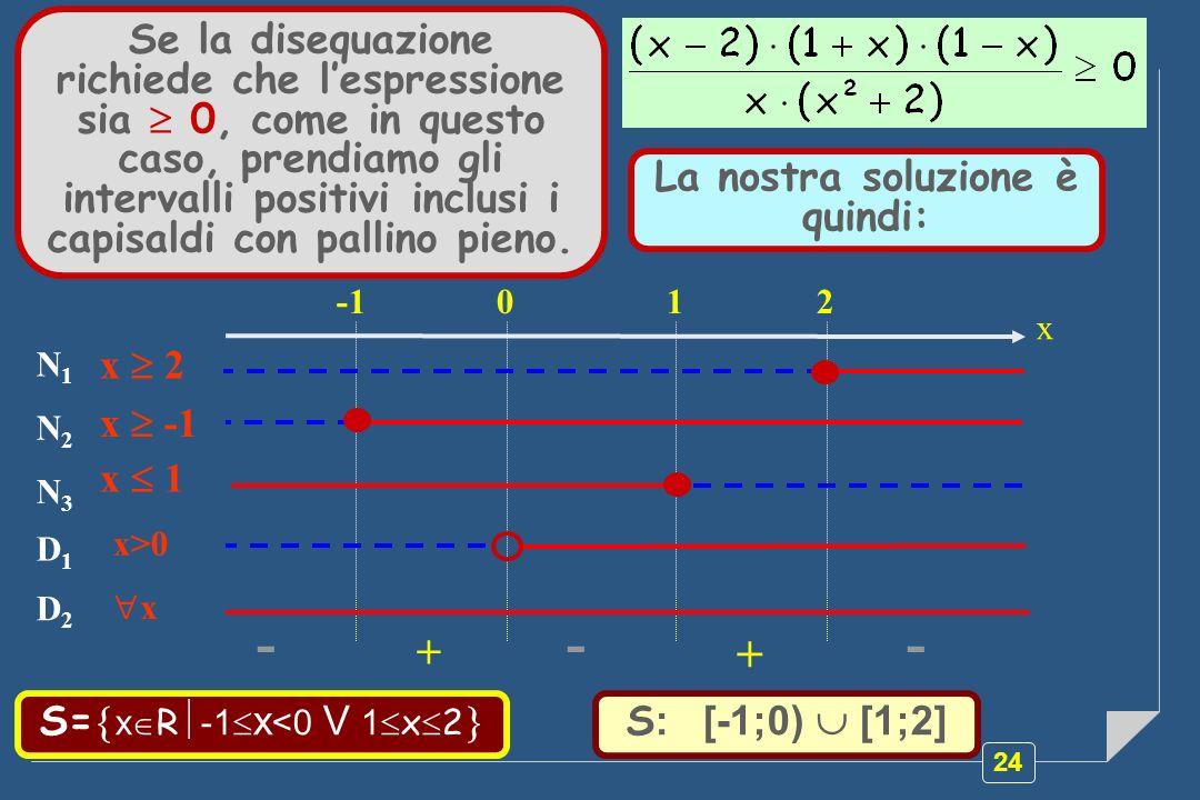 24 N1N1 N2N2 D1D1 D2D2 x 2 x -1 x x>0 N3N3 x 1 x 210 --- + + Se la disequazione richiede che lespressione sia 0, come in questo caso, prendiamo gli in
