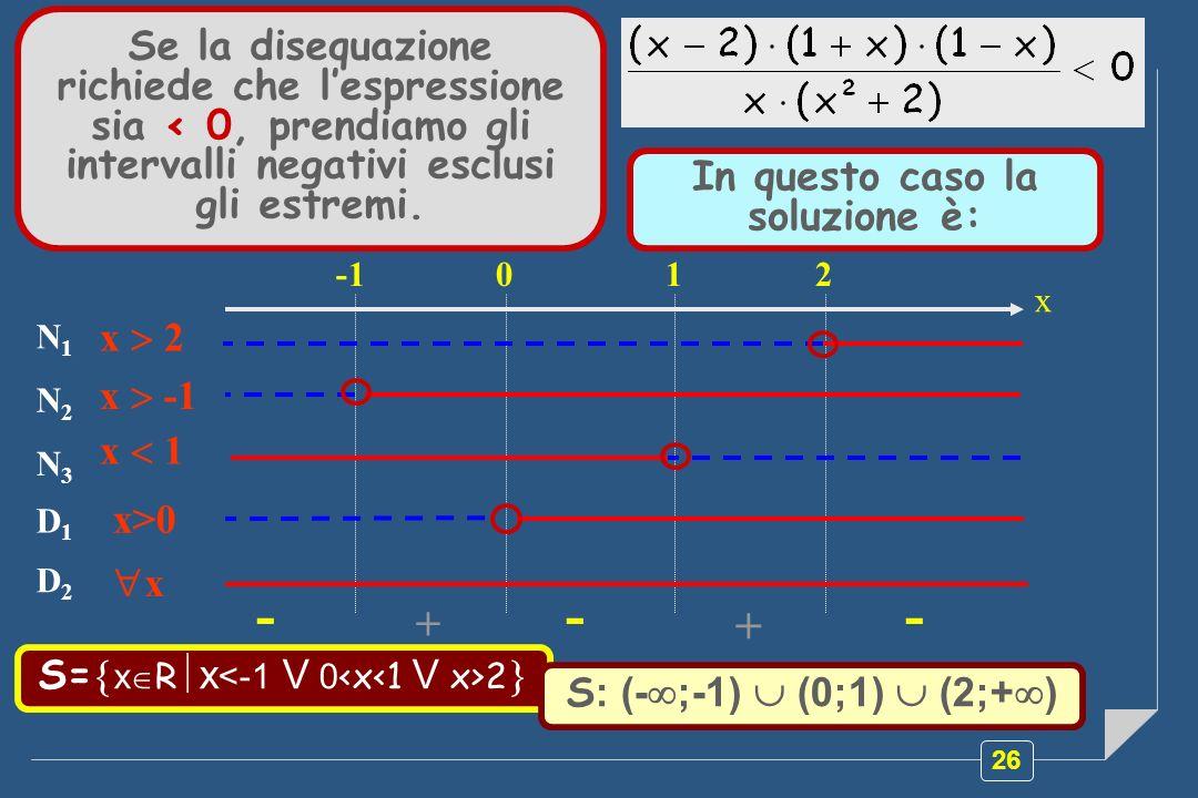 26 N1N1 N2N2 D1D1 D2D2 x 2 x -1 x x>0 N3N3 x 1 x 210 --- + + Se la disequazione richiede che lespressione sia < 0, prendiamo gli intervalli negativi e