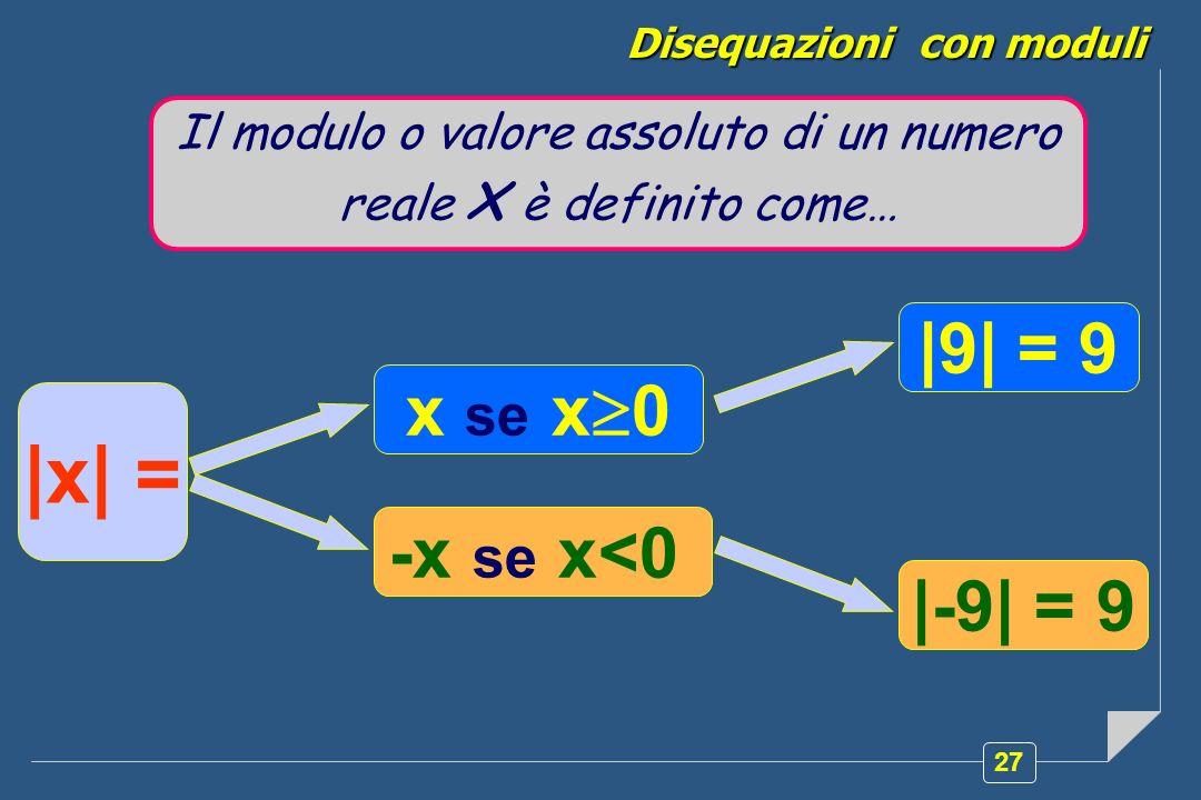 27 |x| = -x se x<0 x se x 0 Disequazioni con moduli Il modulo o valore assoluto di un numero reale x è definito come… |9| = 9 |-9| = 9