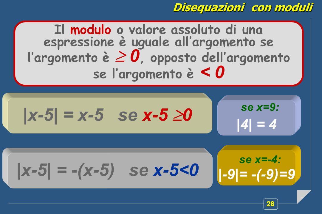 28 Disequazioni con moduli |x-5| = x-5 se x-5 0 Il modulo o valore assoluto di una espressione è uguale allargomento se largomento è 0, opposto dellargomento se largomento è < 0 |x-5| = -(x-5) se x-5<0 |4| = 4 se x=9: |-9|= -(-9)=9 se x=-4: