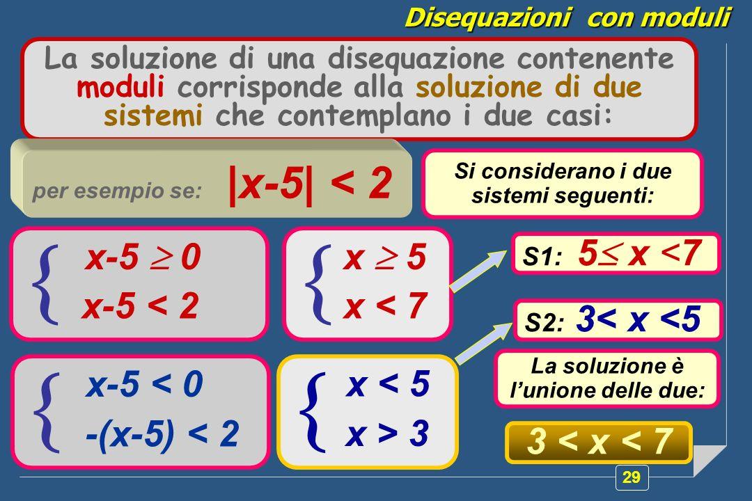 29 Disequazioni con moduli La soluzione di una disequazione contenente moduli corrisponde alla soluzione di due sistemi che contemplano i due casi: x-