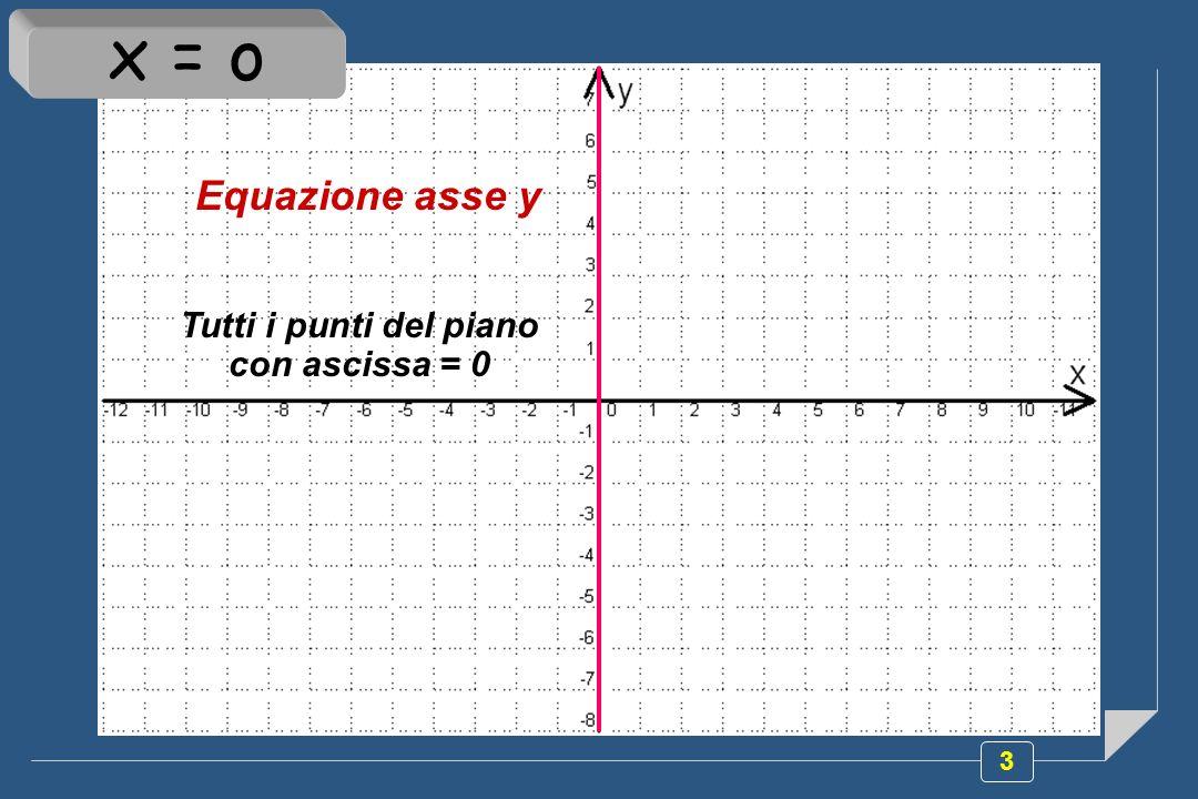 3 Equazione asse y Tutti i punti del piano con ascissa = 0 x = o