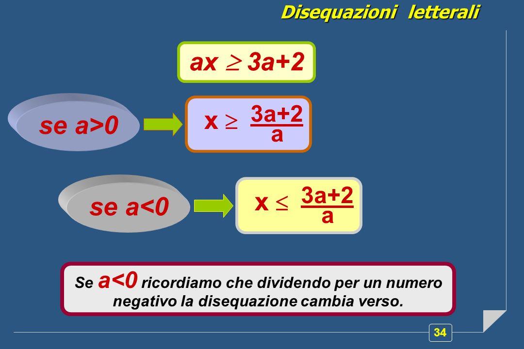 34 Disequazioni letterali ax 3a+2 Se a<0 ricordiamo che dividendo per un numero negativo la disequazione cambia verso. se a>0 3a+2 a x se a<0 3a+2 a x