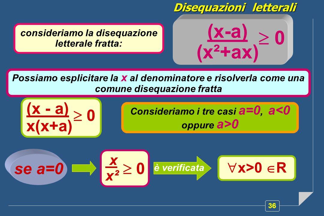 36 Disequazioni letterali consideriamo la disequazione letterale fratta: Possiamo esplicitare la x al denominatore e risolverla come una comune disequ