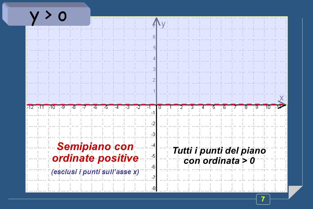 18 Sistemi di disequazioni 2x-5 0 x-6 < 0 La soluzione del sistema, se esiste, è linsieme dei valori della x che rende contemporaneamente vere le due disequazioni 5 2 x x < 6 S={x R | x< 6 } 5 2 y=2x-5 y=x-6 soluzione del sistema La fascia evidenzia le porzioni di rette che corrispondono contemporaneamente ai valori di verità indicati dalle disequazioni [ ; 6 ) 5 2 oppure