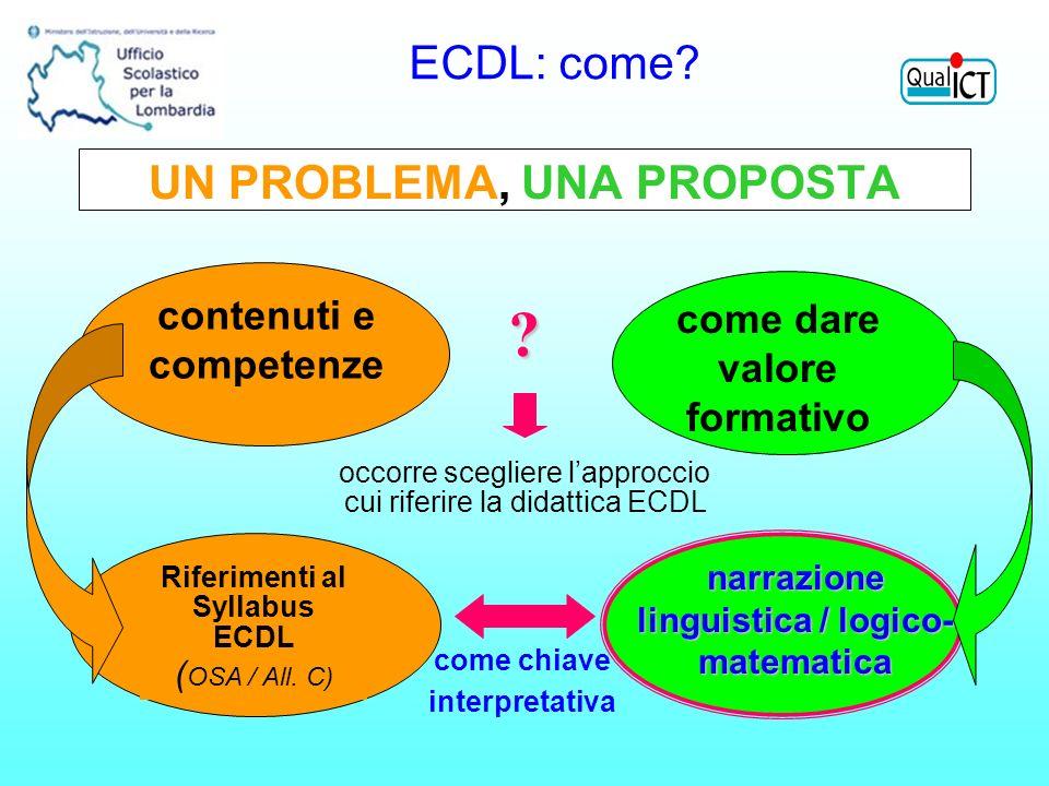 narrazione linguistica / logico- matematica Riferimenti al Syllabus ECDL ( OSA / All.