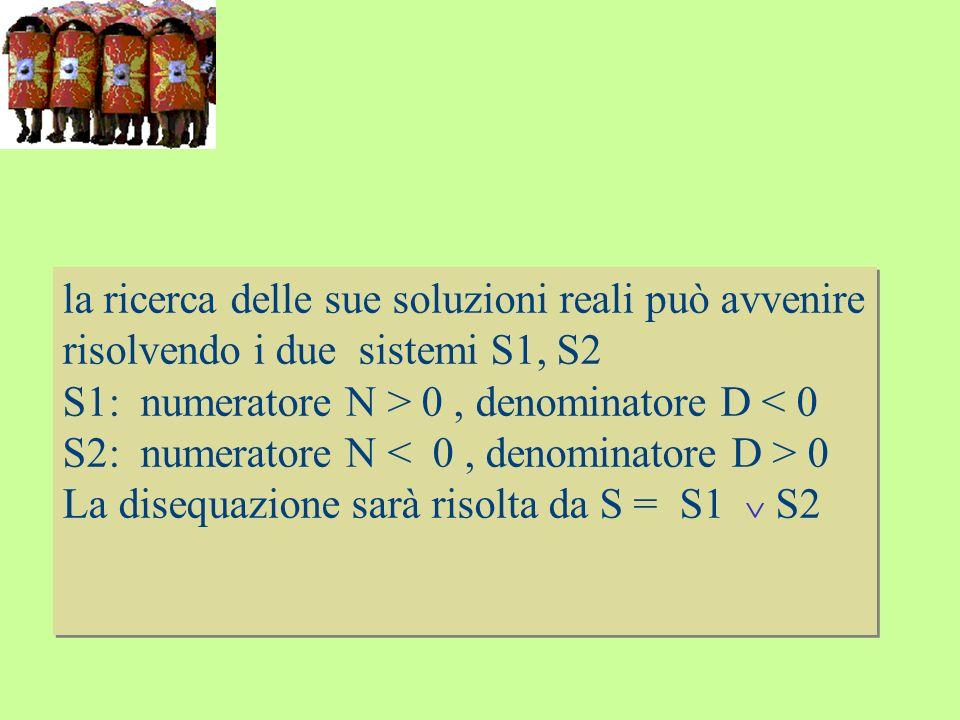 la ricerca delle sue soluzioni reali può avvenire risolvendo i due sistemi S1, S2 S1: numeratore N > 0, denominatore D 0 La disequazione sarà risolta da S = S1 S2 la ricerca delle sue soluzioni reali può avvenire risolvendo i due sistemi S1, S2 S1: numeratore N > 0, denominatore D < 0 S2: numeratore N < 0, denominatore D > 0 La disequazione sarà risolta da S = S1 S2