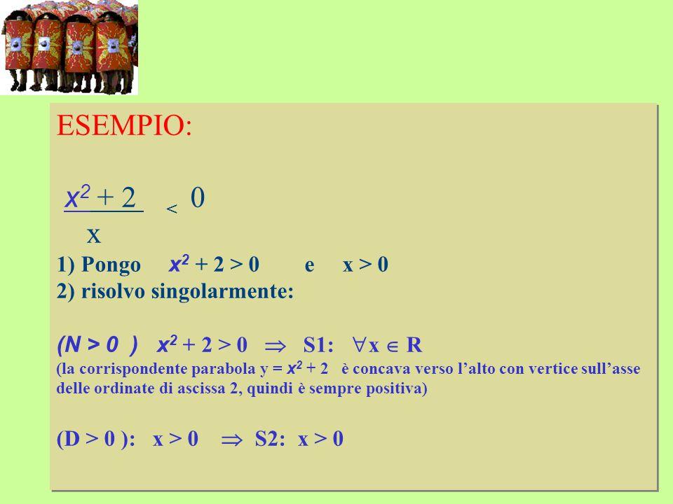 ESEMPIO: x 2 + 2 < 0 x 1) Pongo x 2 + 2 > 0 e x > 0 2) risolvo singolarmente: (N > 0 ) x 2 + 2 > 0 S1: x R (la corrispondente parabola y = x 2 + 2 è concava verso lalto con vertice sullasse delle ordinate di ascissa 2, quindi è sempre positiva) (D > 0 ): x > 0 S2: x > 0 ESEMPIO: x2 x2 + 2 < 0 x 1) Pongo x2 x2 + 2 > 0 e x > 0 2) risolvo singolarmente: (N > 0 ) x2 x2 + 2 > 0 S1: x R (la corrispondente parabola y = x2 x2 + 2 è concava verso lalto con vertice sullasse delle ordinate di ascissa 2, quindi è sempre positiva) (D > 0 ): x > 0 S2: x > 0