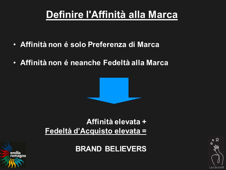 Leo Burnett Conoscono meno la regione Emilia Romagna che le sue città Emilia Romagna Belief: Lione Believers (9%) Habituals (7%) Non-Believers (65%) (65%) Wanna Believers (19%) % Emilia Romagna Awareness