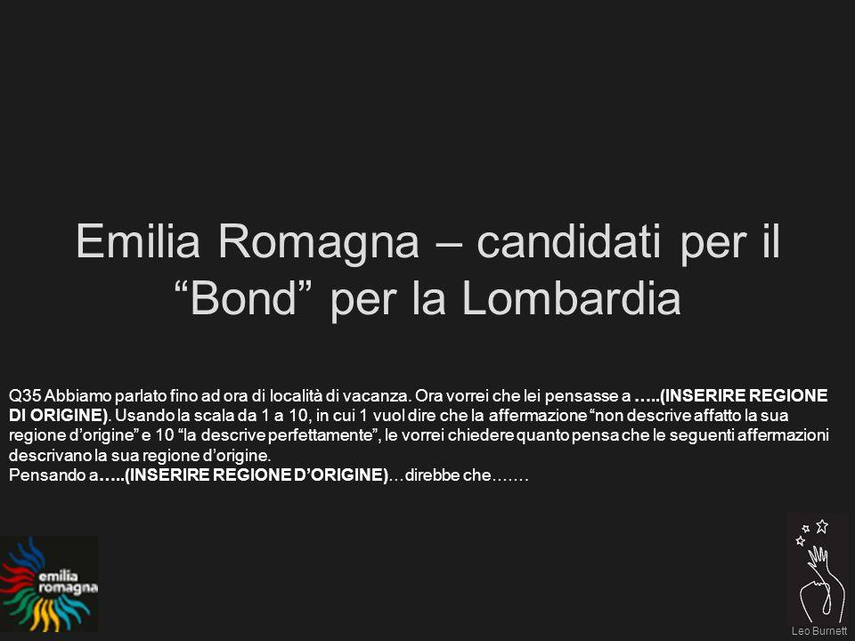 Leo Burnett Emilia Romagna – candidati per il Bond per la Lombardia Q35 Abbiamo parlato fino ad ora di località di vacanza.