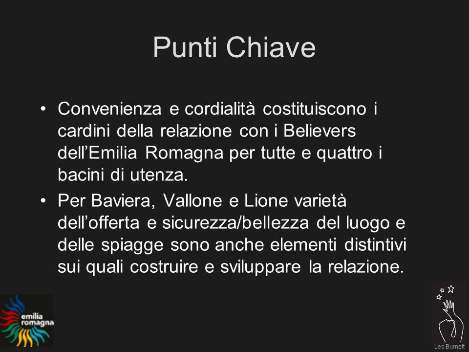 Leo Burnett Punti Chiave Convenienza e cordialità costituiscono i cardini della relazione con i Believers dellEmilia Romagna per tutte e quattro i bacini di utenza.