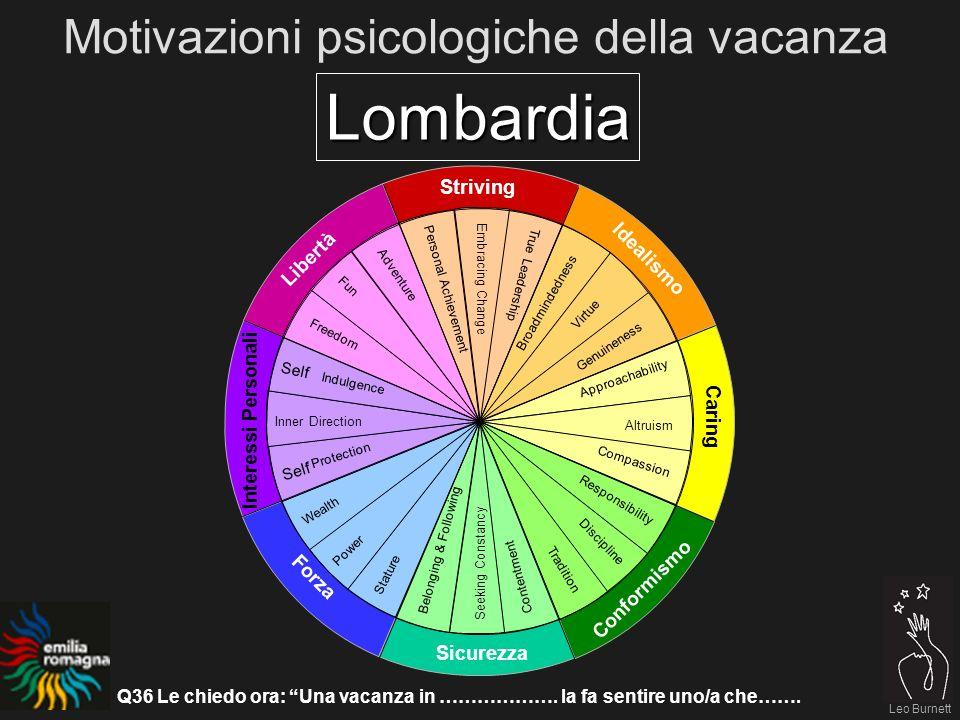 Leo Burnett Motivazioni psicologiche della vacanza Lombardia Q36 Le chiedo ora: Una vacanza in ……………….