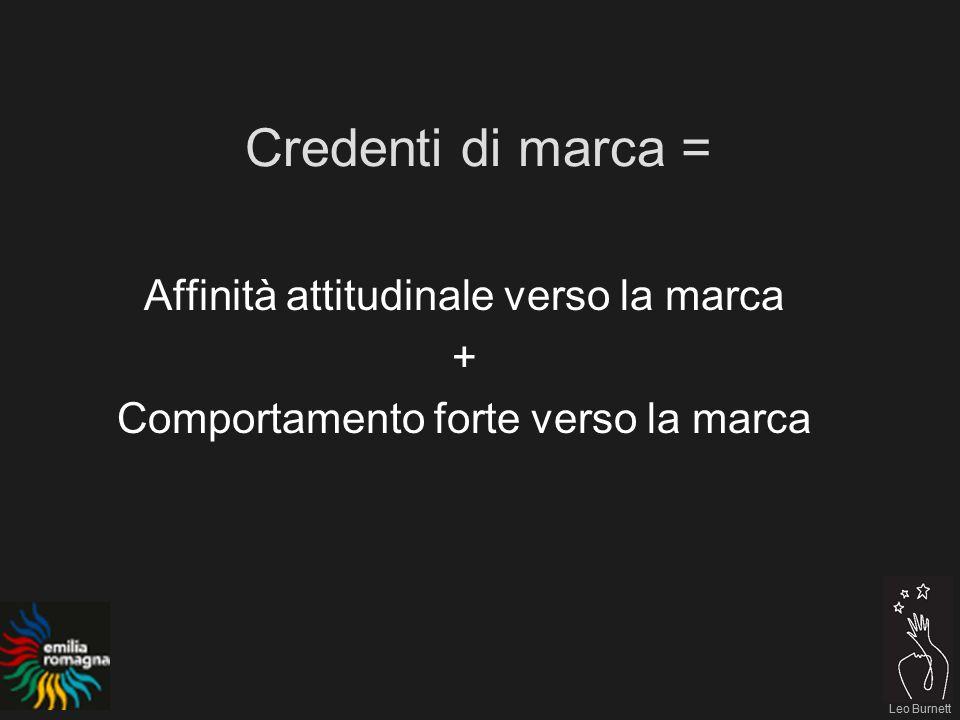 Leo Burnett Credenti di marca = Affinità attitudinale verso la marca + Comportamento forte verso la marca Leo Burnett