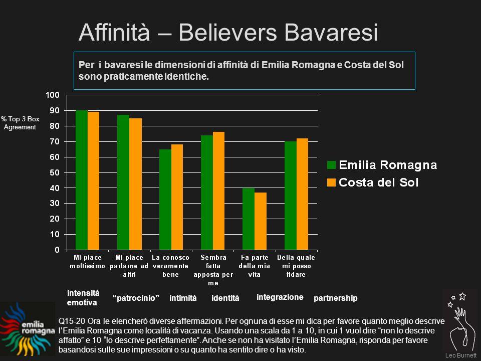 Leo Burnett Per i bavaresi le dimensioni di affinità di Emilia Romagna e Costa del Sol sono praticamente identiche.