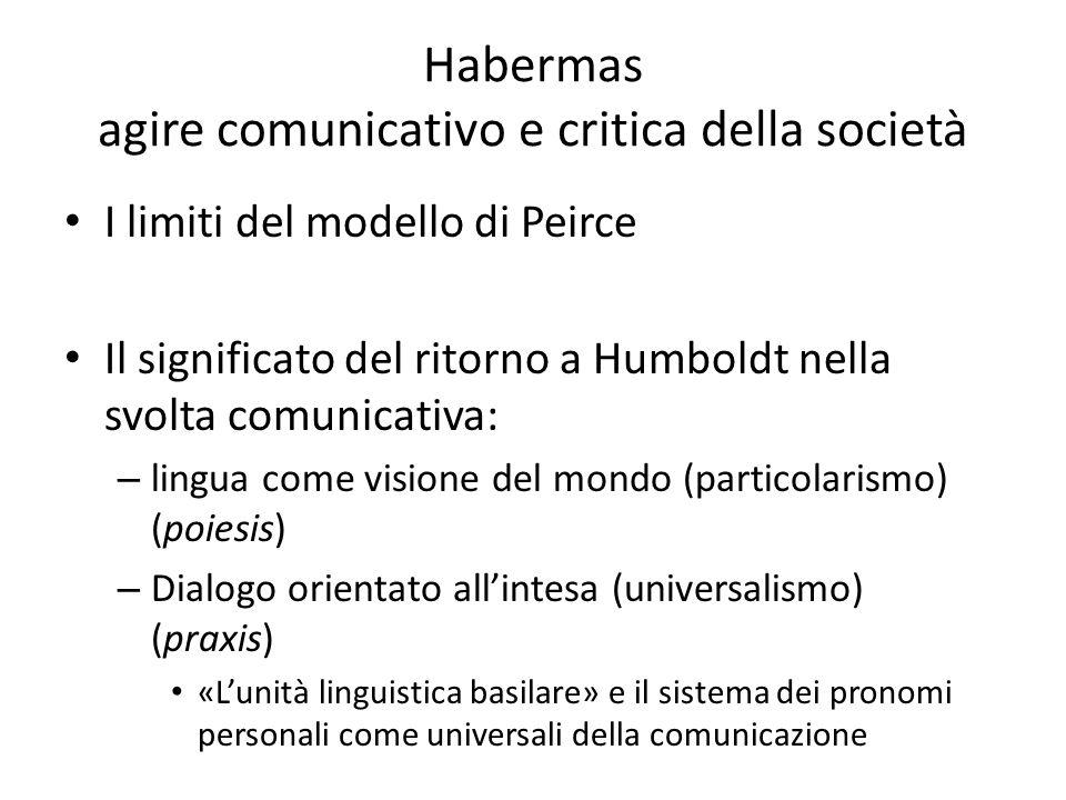 Habermas agire comunicativo e critica della società I limiti del modello di Peirce Il significato del ritorno a Humboldt nella svolta comunicativa: – lingua come visione del mondo (particolarismo) (poiesis) – Dialogo orientato allintesa (universalismo) (praxis) «Lunità linguistica basilare» e il sistema dei pronomi personali come universali della comunicazione