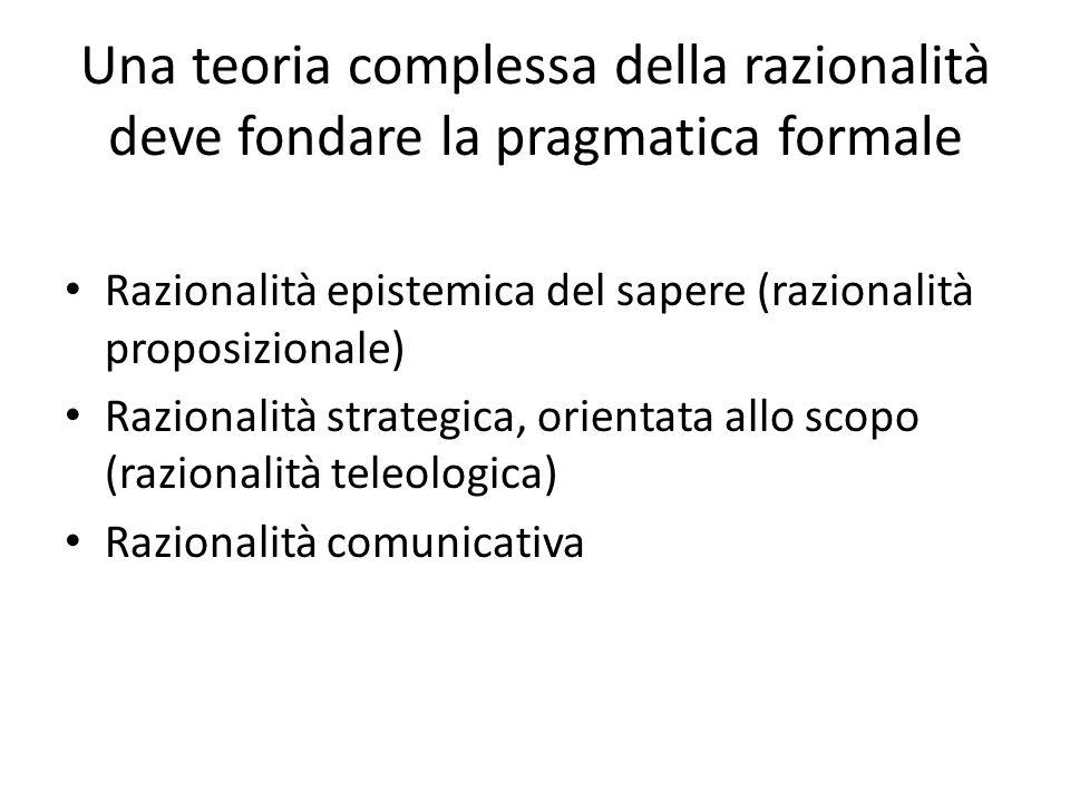 Una teoria complessa della razionalità deve fondare la pragmatica formale Razionalità epistemica del sapere (razionalità proposizionale) Razionalità s