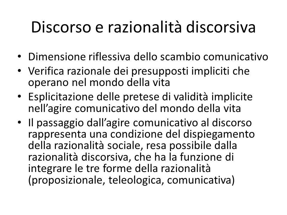 Discorso e razionalità discorsiva Dimensione riflessiva dello scambio comunicativo Verifica razionale dei presupposti impliciti che operano nel mondo