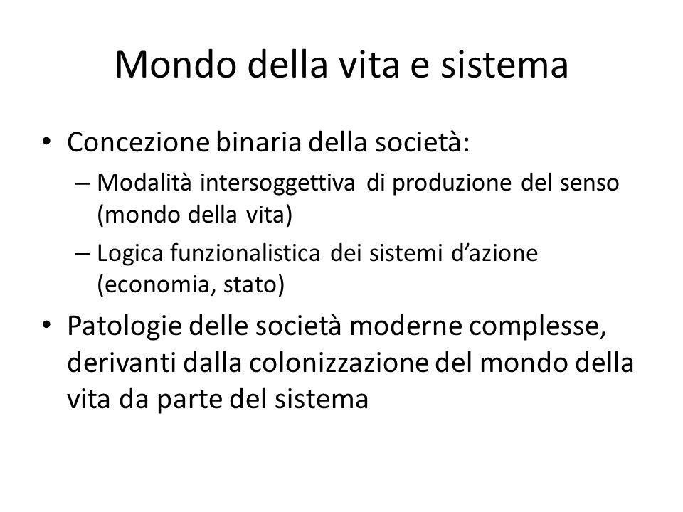 Mondo della vita e sistema Concezione binaria della società: – Modalità intersoggettiva di produzione del senso (mondo della vita) – Logica funzionali