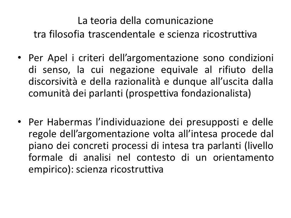 La teoria della comunicazione tra filosofia trascendentale e scienza ricostruttiva Per Apel i criteri dellargomentazione sono condizioni di senso, la