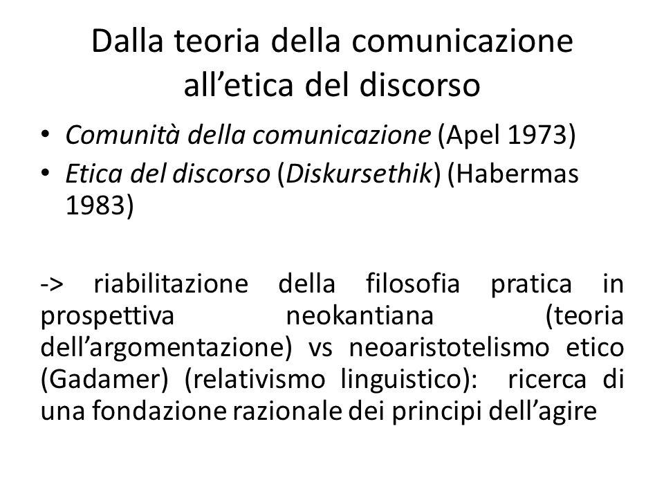 Dalla teoria della comunicazione alletica del discorso Comunità della comunicazione (Apel 1973) Etica del discorso (Diskursethik) (Habermas 1983) -> r