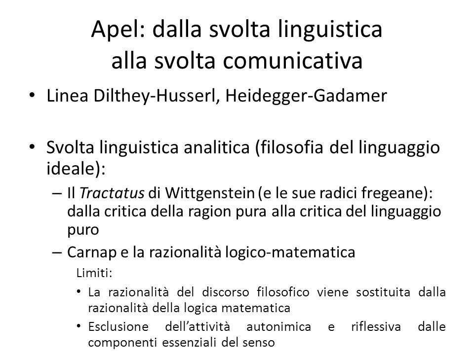 Apel: dalla svolta linguistica alla svolta comunicativa Linea Dilthey-Husserl, Heidegger-Gadamer Svolta linguistica analitica (filosofia del linguaggi