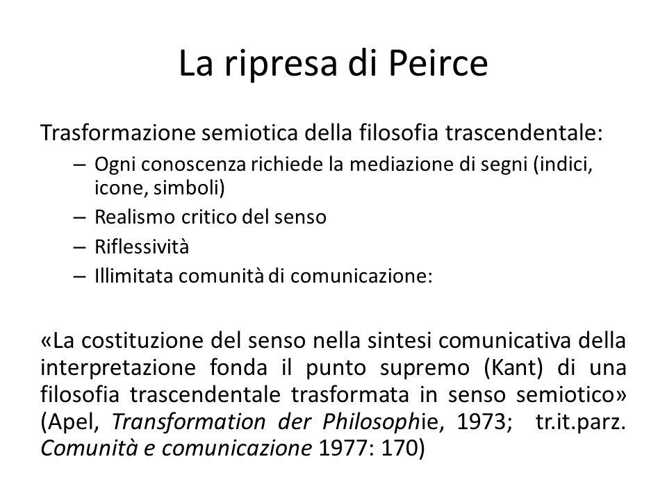 La ripresa di Peirce Trasformazione semiotica della filosofia trascendentale: – Ogni conoscenza richiede la mediazione di segni (indici, icone, simbol