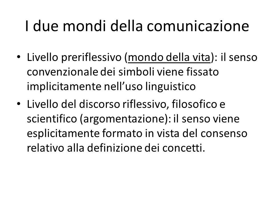 I due mondi della comunicazione Livello preriflessivo (mondo della vita): il senso convenzionale dei simboli viene fissato implicitamente nelluso ling