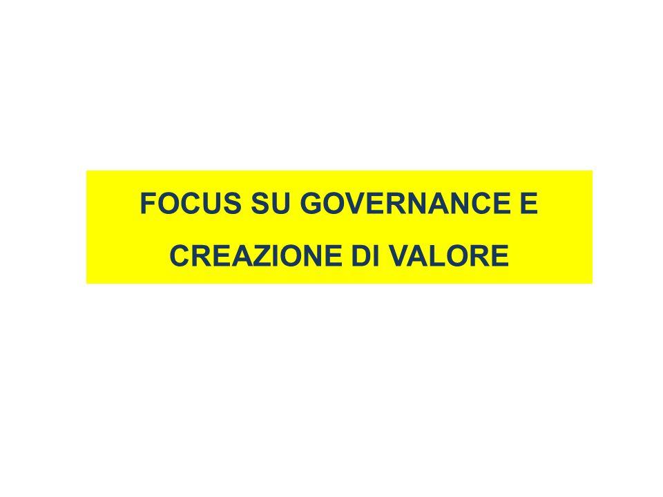 FOCUS SU GOVERNANCE E CREAZIONE DI VALORE