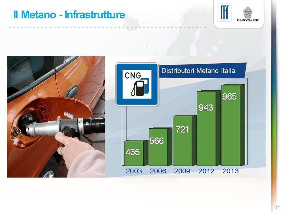 Il Metano - Infrastrutture 11