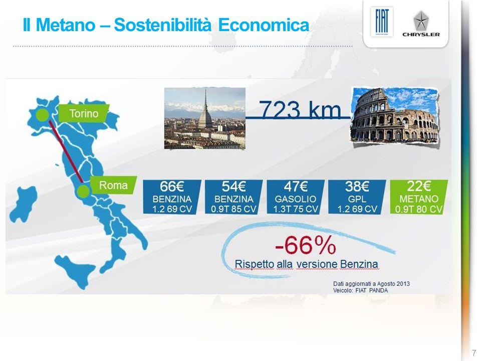 Il Metano – Sostenibilità Economica 7