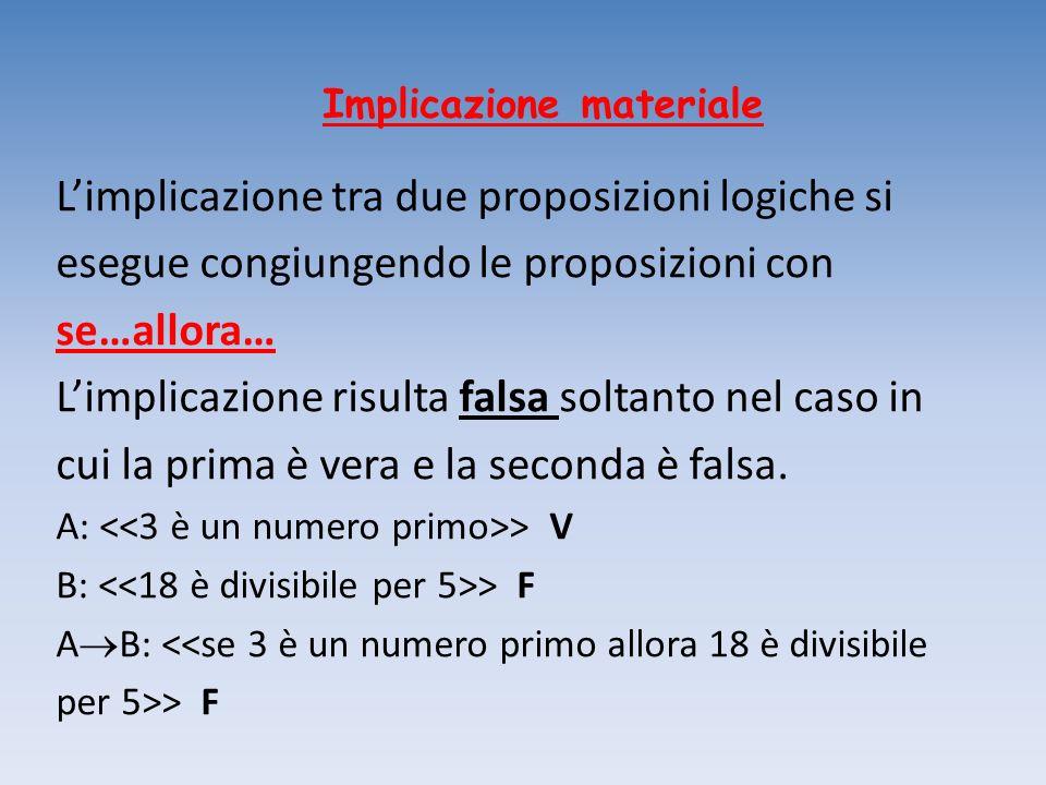 Implicazione materiale Limplicazione tra due proposizioni logiche si esegue congiungendo le proposizioni con se…allora… Limplicazione risulta falsa so
