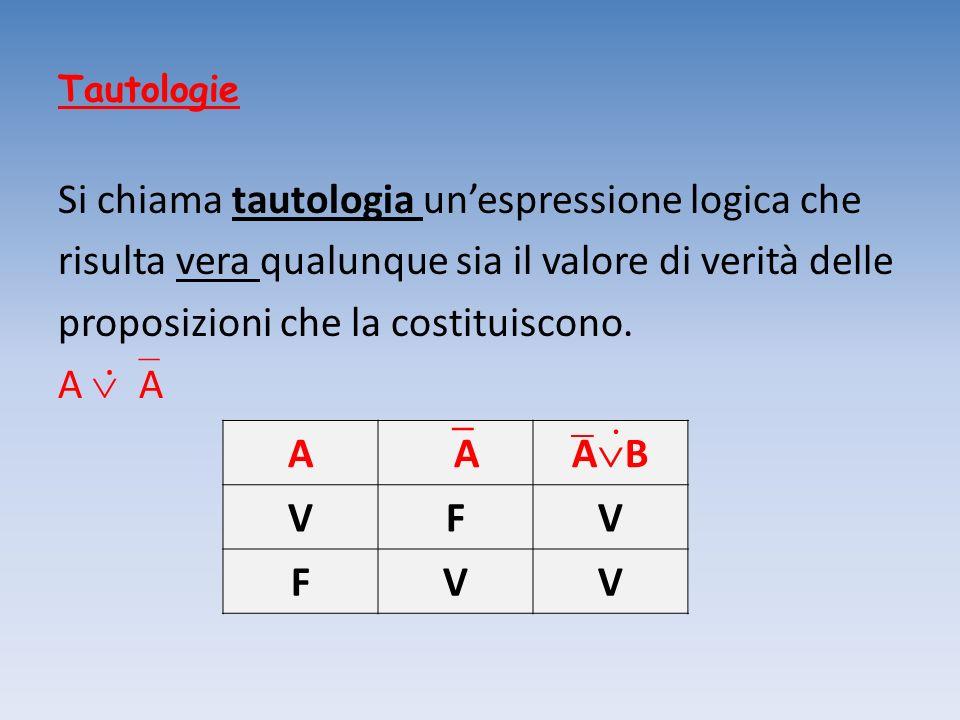 Tautologie Si chiama tautologia unespressione logica che risulta vera qualunque sia il valore di verità delle proposizioni che la costituiscono. A. A