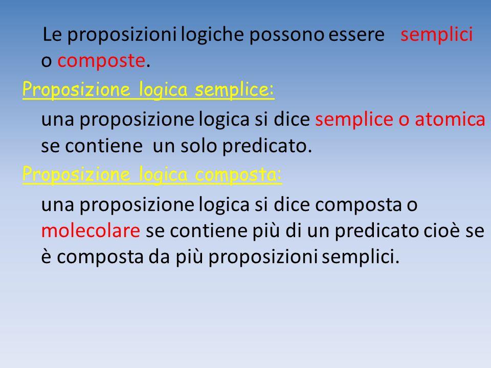 Le proposizioni logiche possono essere semplici o composte. Proposizione logica semplice: una proposizione logica si dice semplice o atomica se contie