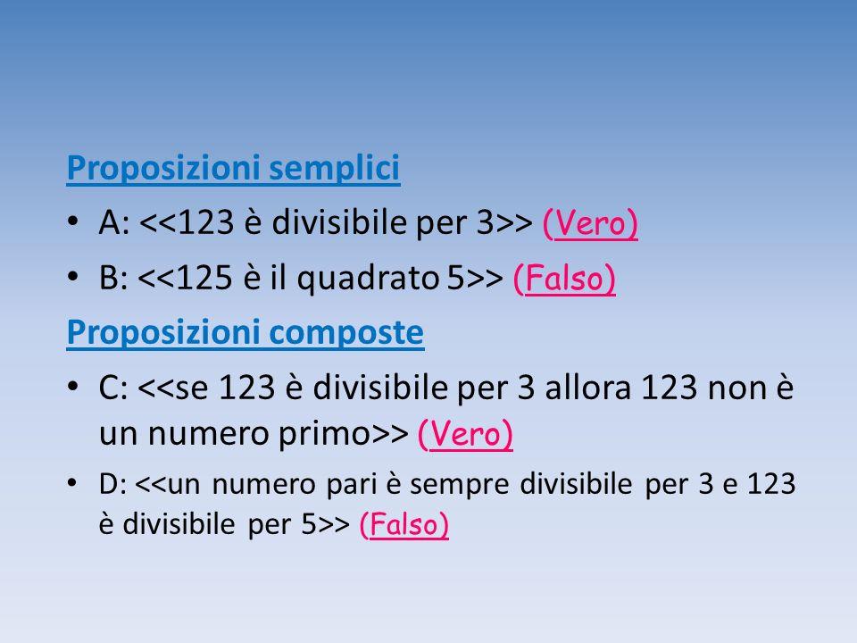 I connettivi logici Due o più proposizioni logiche semplici possono essere legate tra di loro in modo diverso mediante connettivi in modo da formare proposizioni logiche composte I connettivi vengono detti anche operazioni logiche perché permettono di ottenere, partendo da due o più proposizioni Vere o False, una sola proposizione che può essere Vera o Falsa
