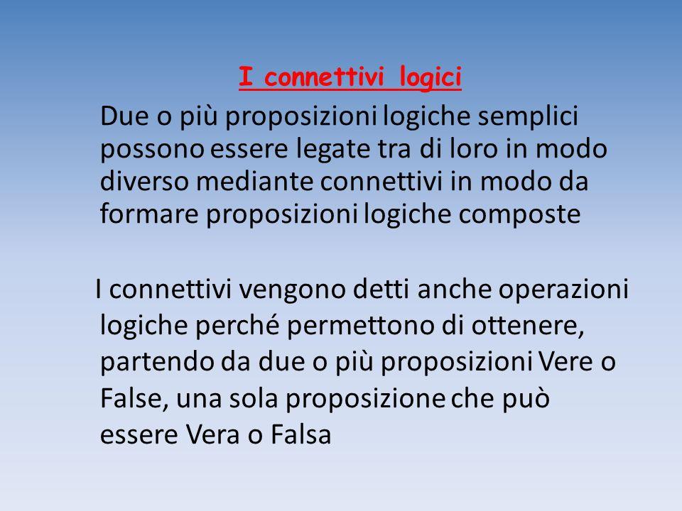I connettivi logici Negazione La negazione si esegue negando il predicato verbale, invertendo così il valore di verità.