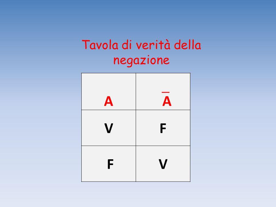 Espressioni logiche Le espressioni logiche sono costituite da due o più operazioni logiche.