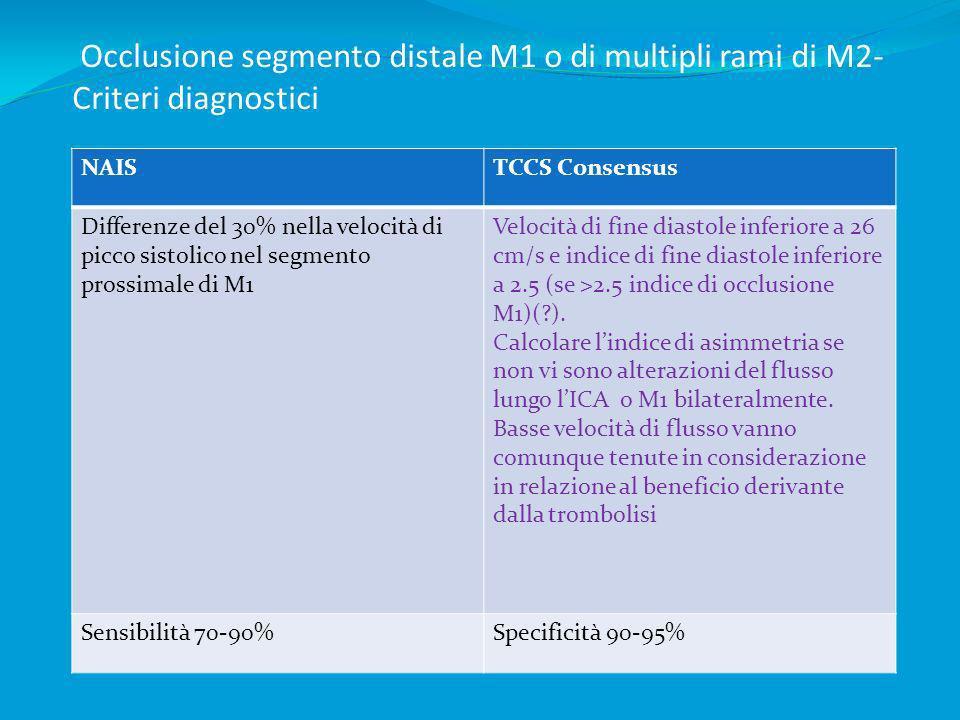 Occlusione segmento distale M1 o di multipli rami di M2- Criteri diagnostici NAISTCCS Consensus Differenze del 30% nella velocità di picco sistolico n